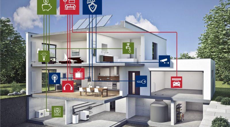 Где купить устройства для умного дома